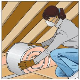 soundproofing walls ceilings hometips