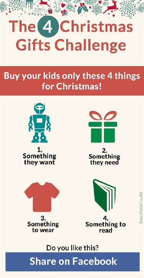 top 10 things to get your for christmas top 28 things to buy your for christmas 20 things to buy for christmas youtube best things