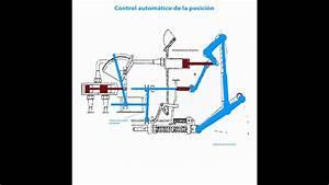 Tractores - Control Autom U00e1tico De La Posici U00f3n