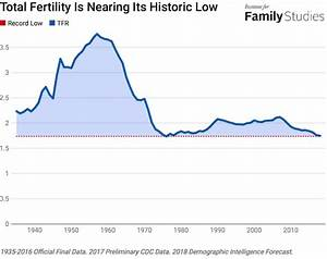US Birth Rate Hits All-Time Low: What's Behind The Decline ...