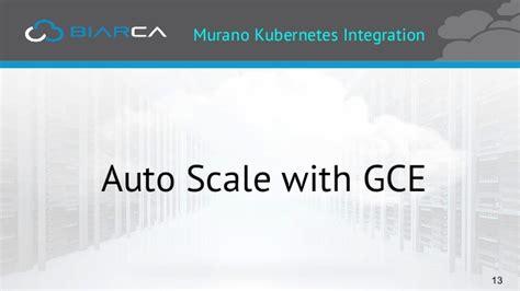 enhancing kubernetes  autoscaling hybrid cloud iaas