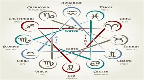 ramalan zodiak hari  sabtu  agustus  virgo