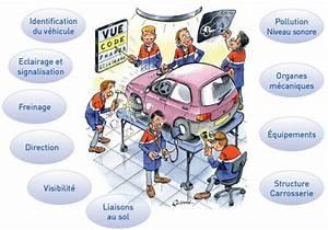Controle Technique Pour Vente Voiture : le contr le technique automobile pour les nuls comment faire magazine auto fr ~ Gottalentnigeria.com Avis de Voitures
