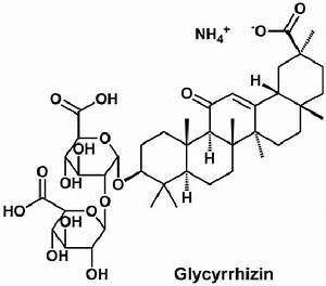 Chemical structure of glycyrrhizin | Download Scientific ...