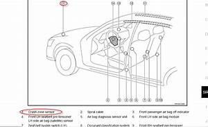 bmw oxygen sensor location bmw free engine image for With engine map sensor location likewise gm rear view mirror wiring diagram
