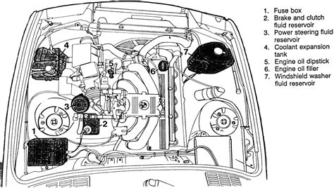 2001 Bmw 325i Engine Component Diagram by Repair Guides Routine Maintenance Routine