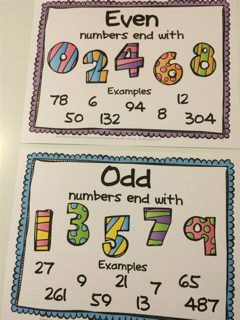 odd numbers posters  clip cards math