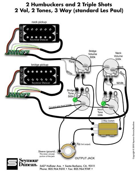 seymour duncan wiring diagrams diagram