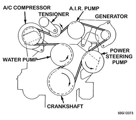 Chevrolet Corvette Serpentine Belt Routing Timing