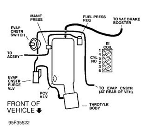 Vacuum Hose Diagram Six Cylinder Two Wheel Drive Manual