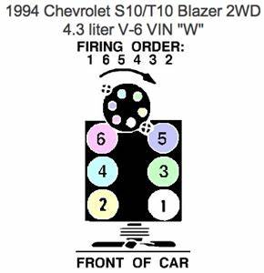 Solved  Need A Diagram For Firing Order 2003 4 3 S10