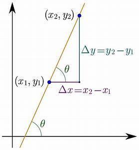 Ratio Berechnen : slope wikipedia ~ Themetempest.com Abrechnung