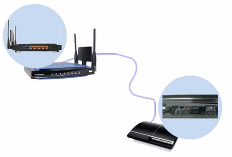 Linksys Official Support Connecting A Wga600n To A Linksys Official Support Setting Up A Wired Connection