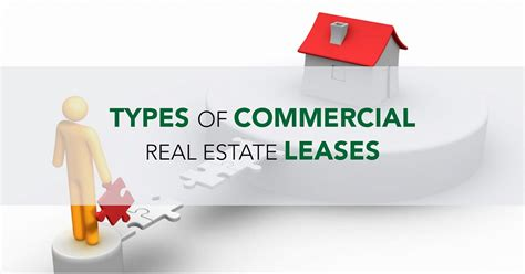 Types Of Commercial Real Estate Leases