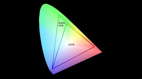 what is color space srgb vs adobe rgb which colour space should you use