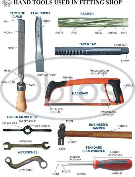 garage tools named iskanje google tools garage tools