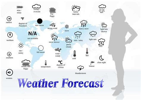 Speaking About The Weather In English  Esl Buzz