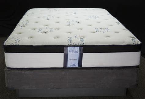 solstice sleep products wilmington euro top wholesale