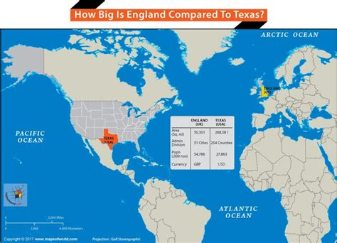 big  england compared  texas answers