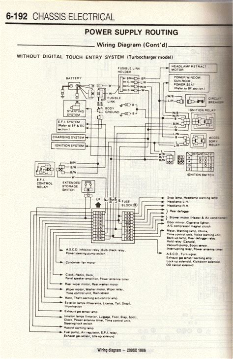1988 Nissan 300zx Fuse Diagram by Free Auto Wiring Diagram 1986 Nissan Datsun 200sx Wiring