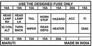 Maruti Suzuki Gypsy  Petrol - Fuse Box Diagram