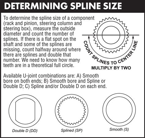 steering rag joint    spline     spline