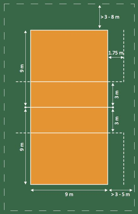 volleyball court dimensions building plans sport field