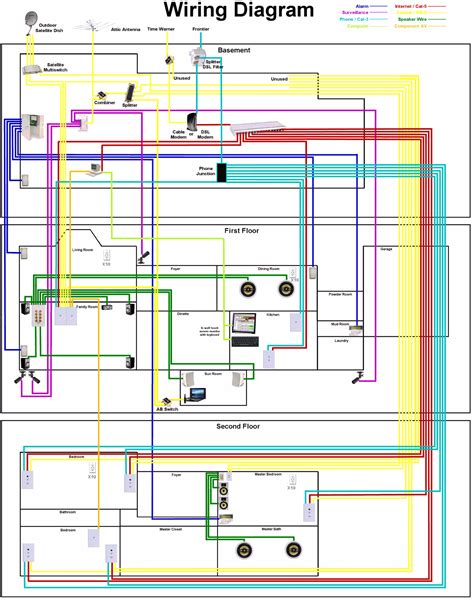 home design diagram exle structured home wiring project 1 pinteres