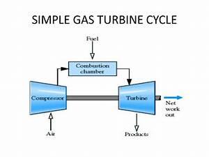 Simple Cycle Gas Turbine Diagram