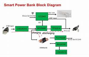 Smart Power Banks Support High Voltage Charging