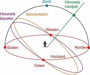 In Welchem Zeichen Steht Der Mond : warum der mond manchmal auf dem r cken liegt ~ Lizthompson.info Haus und Dekorationen