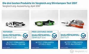 Stirnlampe Test 2017 : test stirnlampen ~ Jslefanu.com Haus und Dekorationen