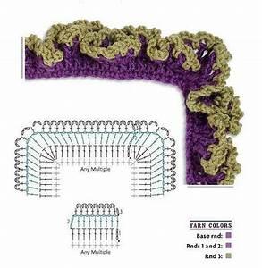 Crochet Ruffle Edge     Hf