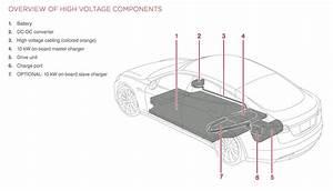 Review  Tesla Motors U2019 All