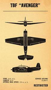 Indicia Of Authority  Wwii Aircraft Recognition Manual