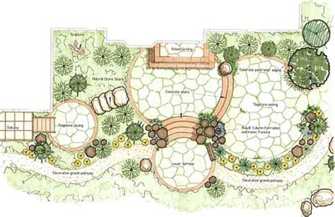 free garden design plans landscape ideas free landscaping designs with slopes in yard