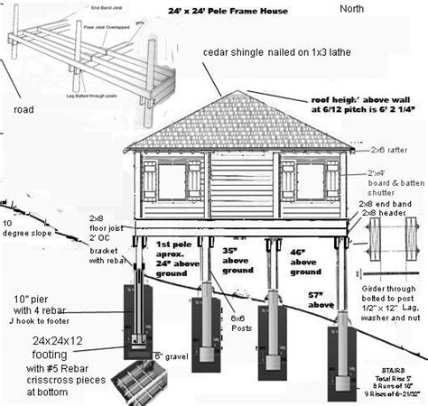 Pier Foundation Design by Pier And Beam Cabin Foundation Construction