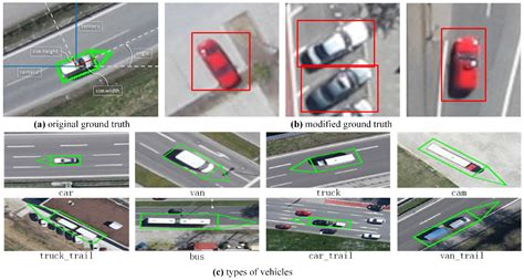 Vehicle Detection In Aerial