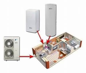 Prix Pompe à Chaleur Eau Eau : chauffage climatisation eau chaude sanitaire chauffage ~ Premium-room.com Idées de Décoration