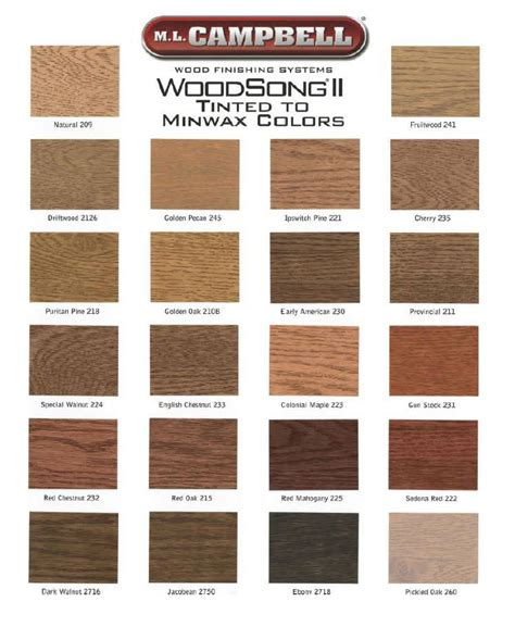 paints for outside of house ml cbell woodsong ii spray and wipe stain showcase