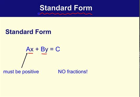 Standard Form Definition Youtube