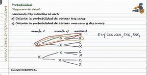 Probabilidad  Diagrama De  U00e1rbol