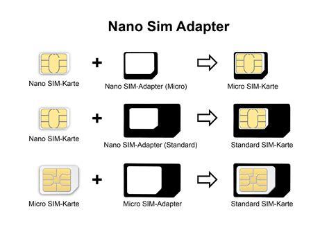 nano sim karten adapter    und micro sim adapter