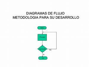 Metodologia Para Emplear Diagramas De Flujo