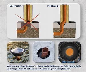 Kg Rohr Abdichten : abwasser sicher dicht hauff technik ~ Yasmunasinghe.com Haus und Dekorationen