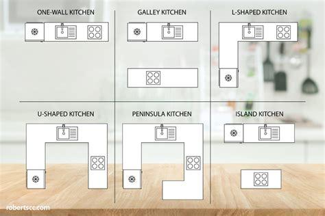 choose  perfect kitchen layout      michael roberts construction