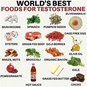Pin On Boost Testosterone Naturally Diet   Food    Nutrition   Articles And Tips