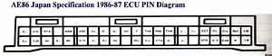 4a-ge 16v  Japan  Ae86 Ecu Pin Identification