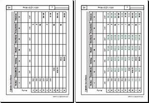 Durchmesser Berechnen Zylinder : mathematik geometrie arbeitsblatt prisma zylinder k rper 8500 bungen arbeitsbl tter ~ Themetempest.com Abrechnung
