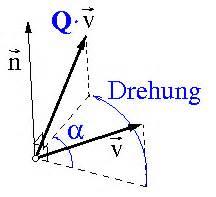Winkelgeschwindigkeit Berechnen : winkelgeschwindigkeit wikipedia ~ Themetempest.com Abrechnung